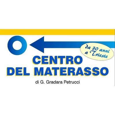 Centro del Materasso - Materassi - vendita al dettaglio Trieste