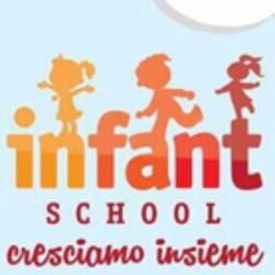 Infant School - scuole dell'infanzia private Tremestieri Etneo