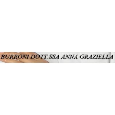 Burroni Dott.ssa Anna Graziella - Medici specialisti - dermatologia e malattie veneree Genova